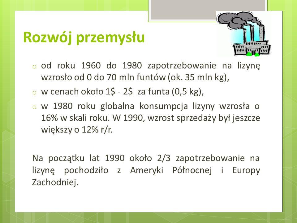 Rozwój przemysłu od roku 1960 do 1980 zapotrzebowanie na lizynę wzrosło od 0 do 70 mln funtów (ok. 35 mln kg),