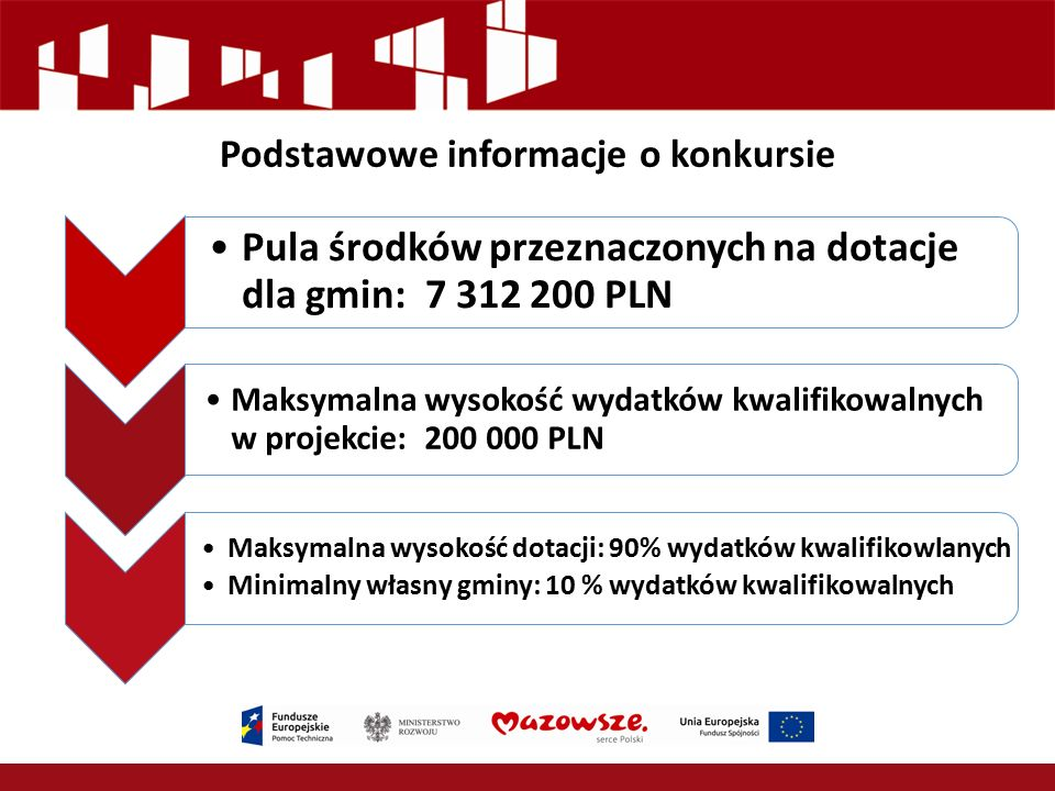 Podstawowe informacje o konkursie