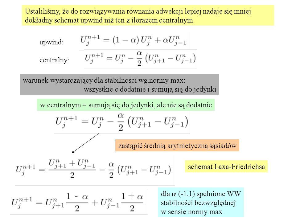 Ustaliliśmy, że do rozwiązywania równania adwekcji lepiej nadaje się mniej dokładny schemat upwind niż ten z ilorazem centralnym