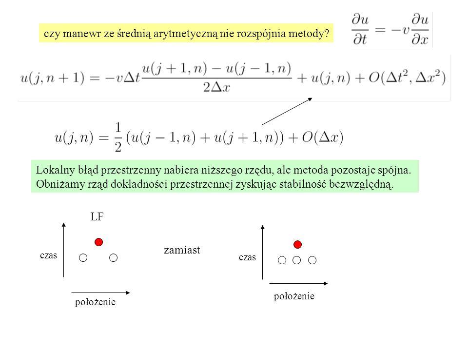 czy manewr ze średnią arytmetyczną nie rozspójnia metody