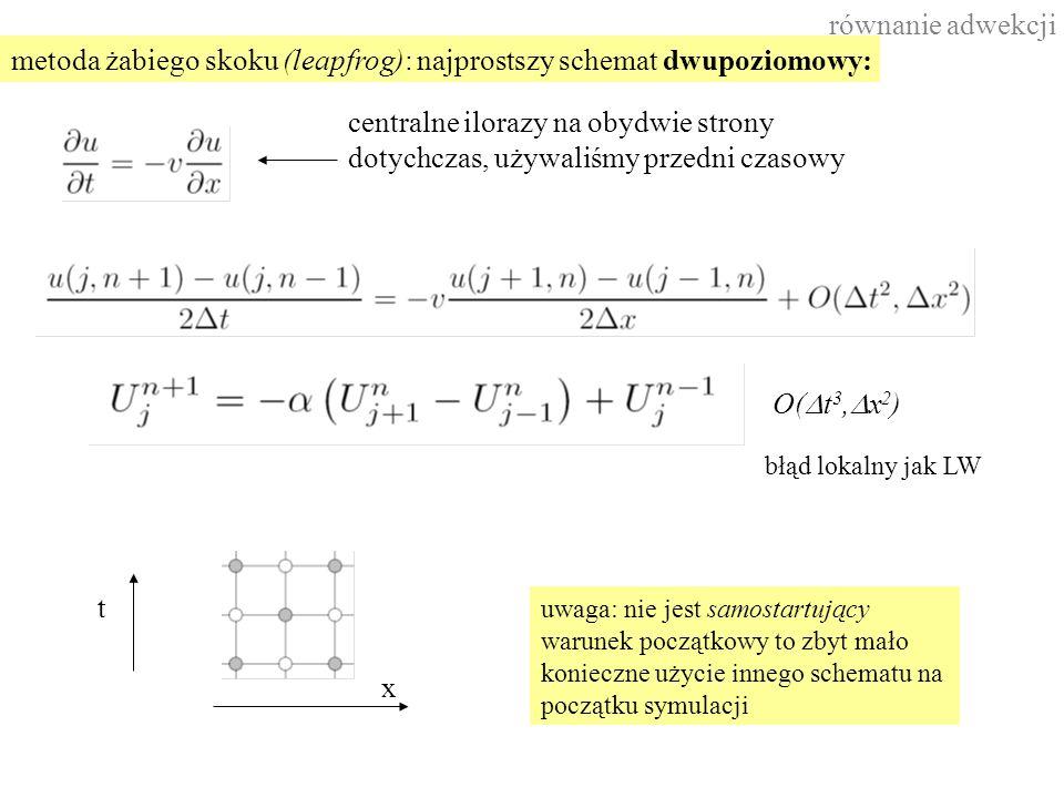 metoda żabiego skoku (leapfrog): najprostszy schemat dwupoziomowy: