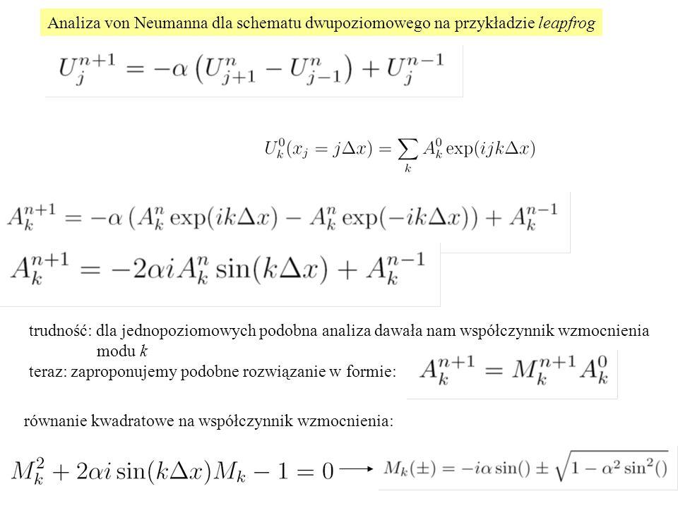 Analiza von Neumanna dla schematu dwupoziomowego na przykładzie leapfrog