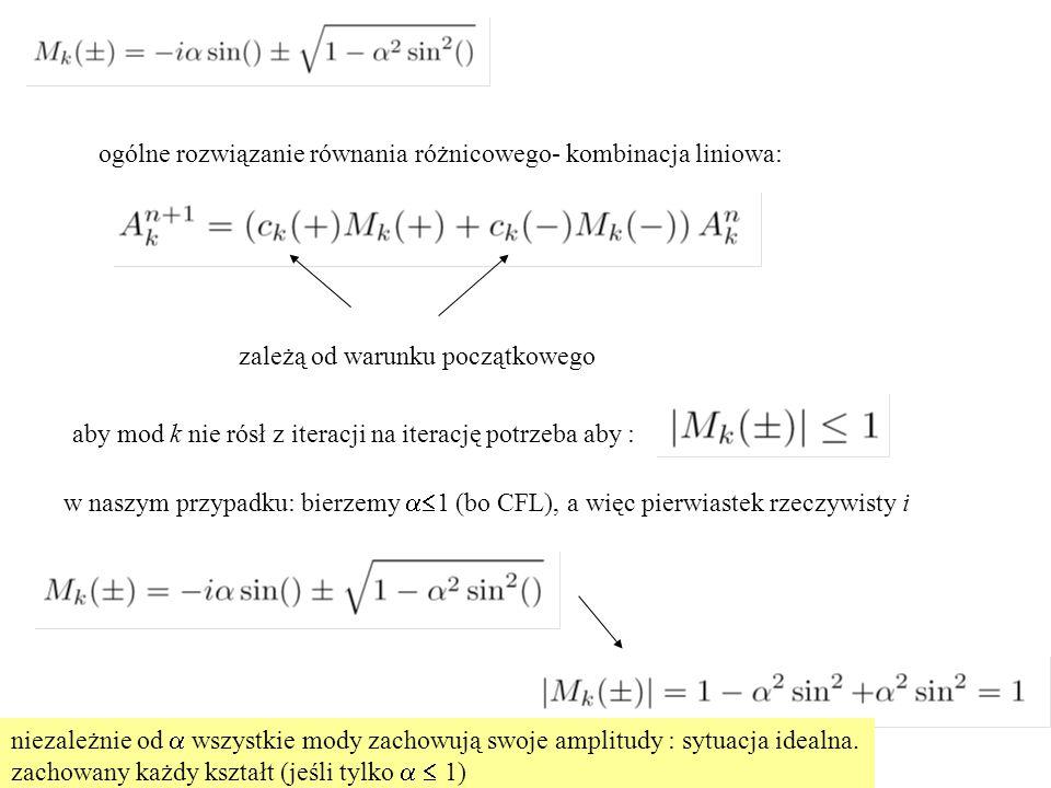 ogólne rozwiązanie równania różnicowego- kombinacja liniowa: