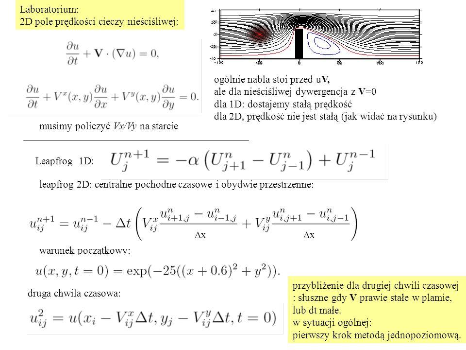 Laboratorium: 2D pole prędkości cieczy nieściśliwej: ogólnie nabla stoi przed uV, ale dla nieściśliwej dywergencja z V=0.