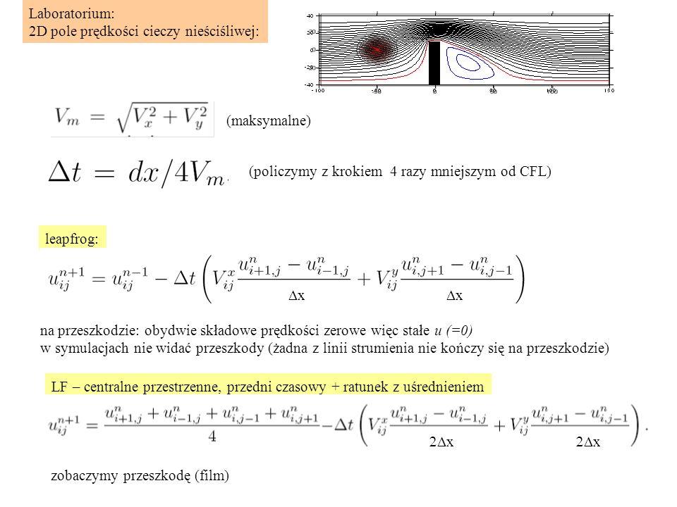 Laboratorium: 2D pole prędkości cieczy nieściśliwej: (maksymalne) (policzymy z krokiem 4 razy mniejszym od CFL)