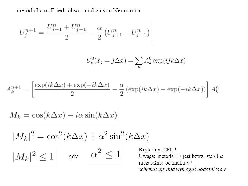 metoda Laxa-Friedrichsa : analiza von Neumanna