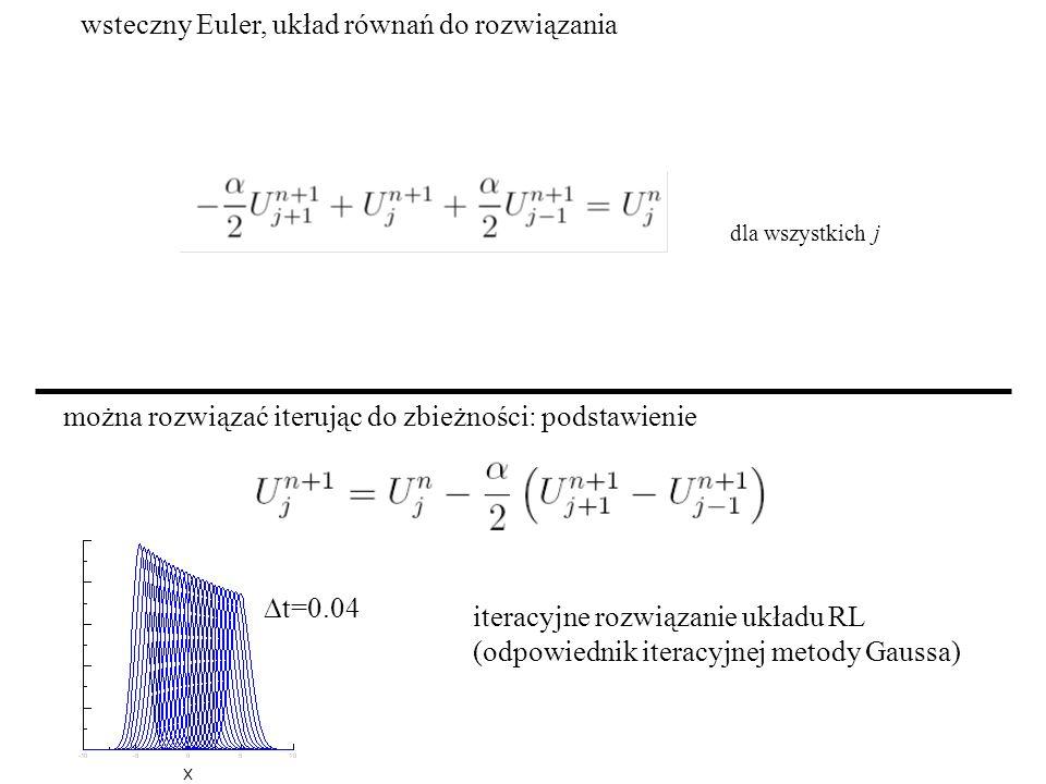 wsteczny Euler, układ równań do rozwiązania