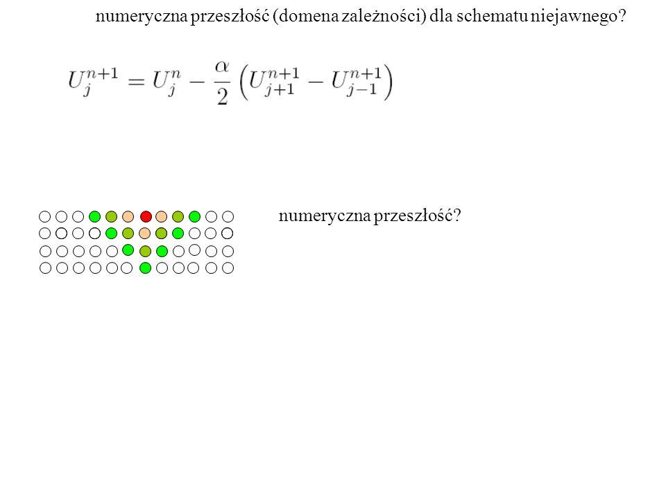 numeryczna przeszłość (domena zależności) dla schematu niejawnego