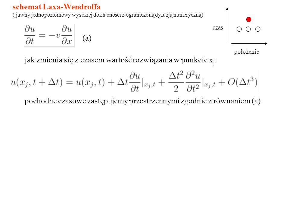 schemat Laxa-Wendroffa