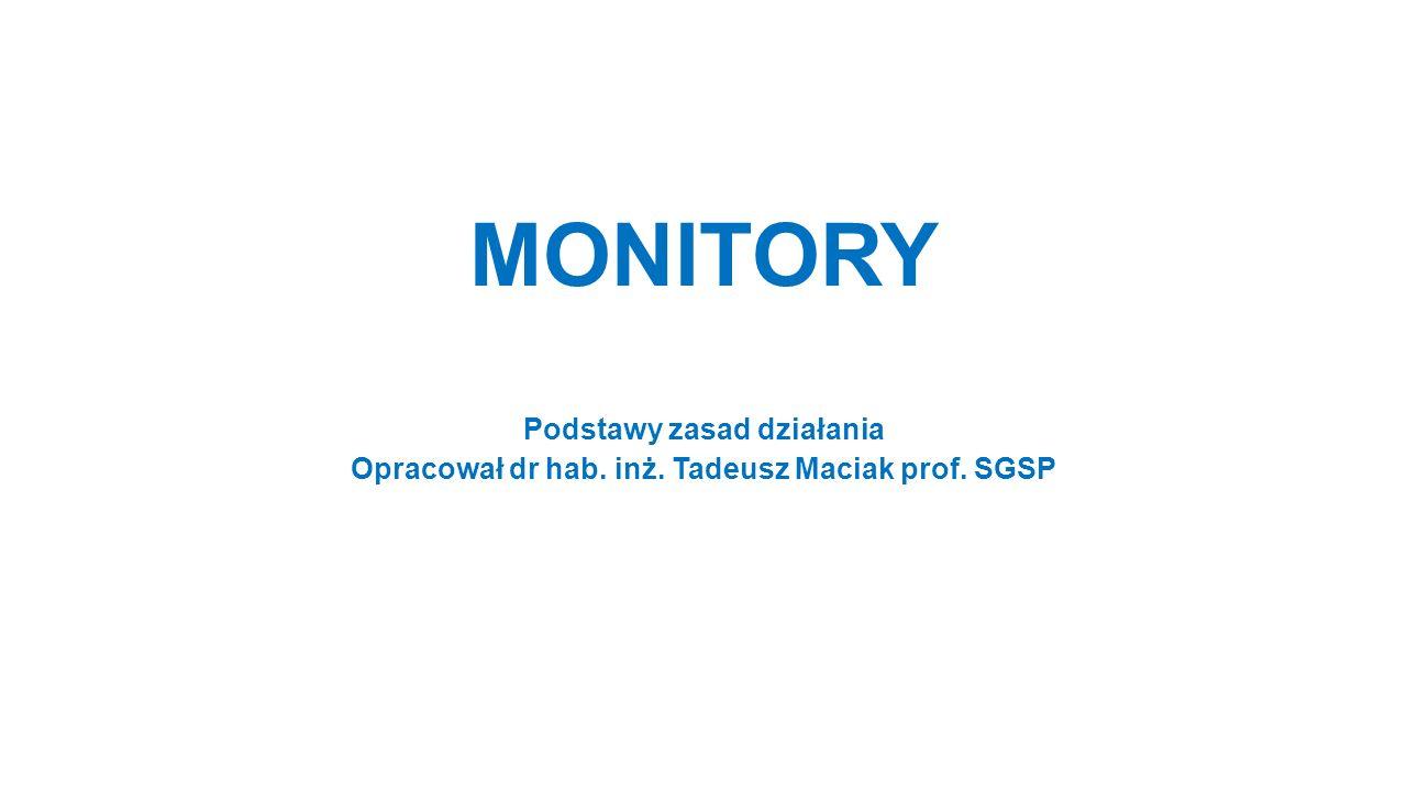 MONITORY Podstawy zasad działania