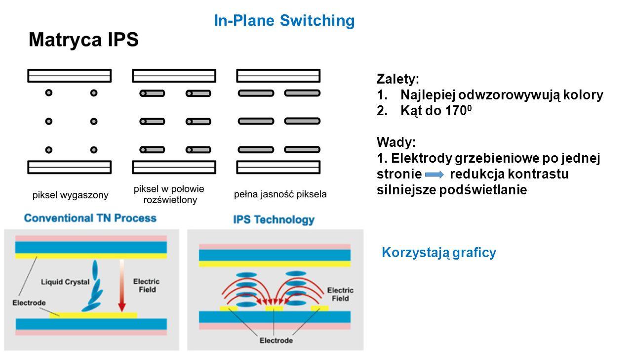 In-Plane Switching Zalety: Najlepiej odwzorowywują kolory Kąt do 1700
