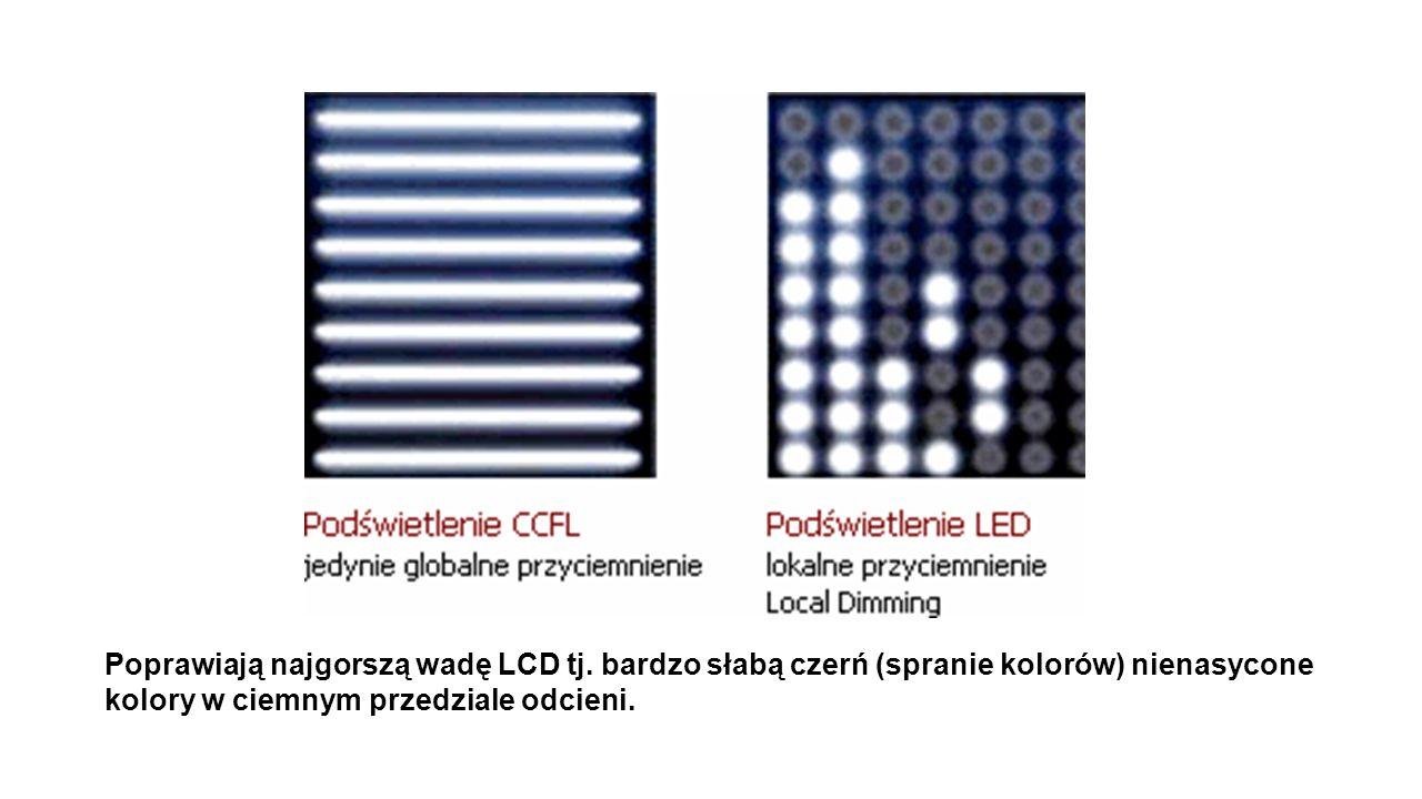 Czy w takim razie są jakieś bonusy za stosowaniem diod LED jako podświetlenia ekranów LCD Otóż są! Słowem klucz jest dynamiczny kontrast. Znany już także przed erą LED. Dynamiczny kontrast powstał aby ukryć jedną z najgorszych wad ekranów LCD, a mianowicie bardzo słabą czerń co też przekłada się na sprane tzn. nienasycone kolory w ciemnym przedziale odcieni. Wina za słabą czerń tkwi w istocie działania LCD - przez ciekły kryształ przebija światło także w momencie kiedy nie powinno, to jest w momencie gdy piksel powinien być przysłonięty/ciemny. Jak zmniejszyć przebijanie światła przez ciekły kryształ Najprościej zmniejszyć intensywność podświetlenia. I w ciemnych scenach przygasić nieco lampy podświetlające. Tak właśnie powstała idea dynamicznego kontrastu która całkiem nieźle sprawdza się w filmach, gdzie w ciemnych scenach elektronika zmniejsza i reguluje intensywność podświetlenia. Ale co zrobić gdy połowa ekranu jest jasna a połowa ciemna Odpowiedź na to pytanie dała dopiero technologia podświetlania LED, gdzie poszczególne sekcje ekranu są podświetlane osobnymi diodami i w ciemnych częściach ekranu diody świeca słabiej a w jasnych mocniej.