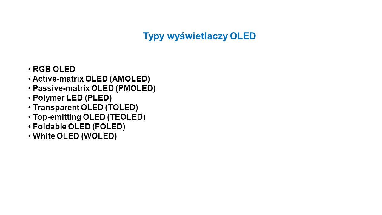Typy wyświetlaczy OLED