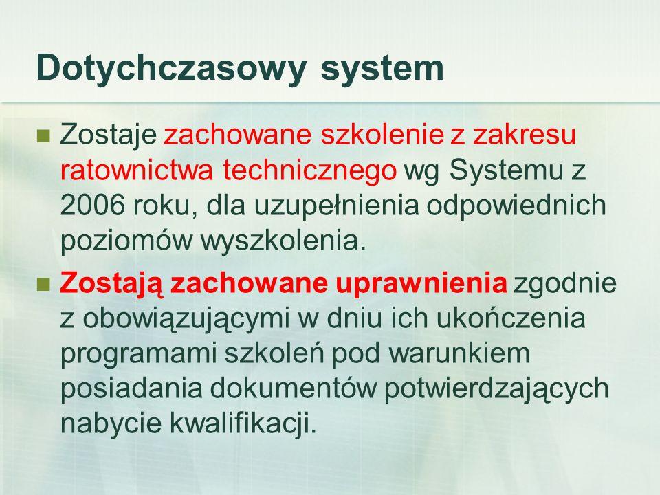 Dotychczasowy system