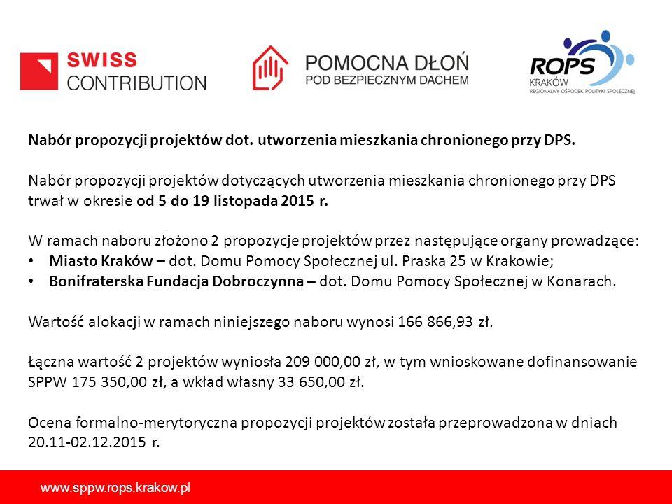 Miasto Kraków – dot. Domu Pomocy Społecznej ul. Praska 25 w Krakowie;