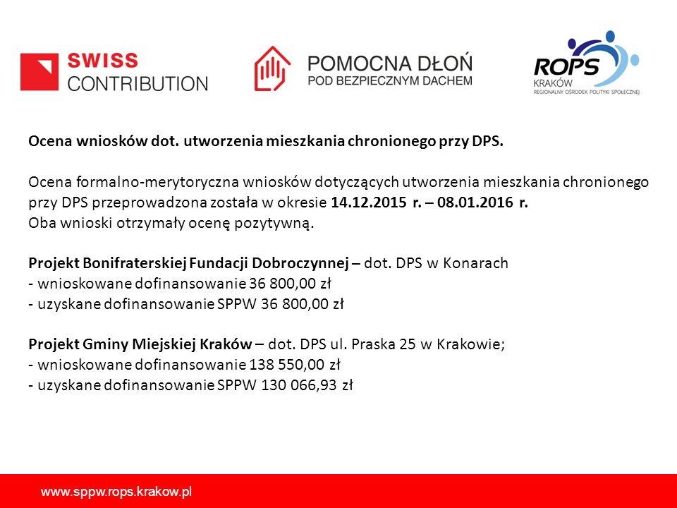 Ocena wniosków dot. utworzenia mieszkania chronionego przy DPS.