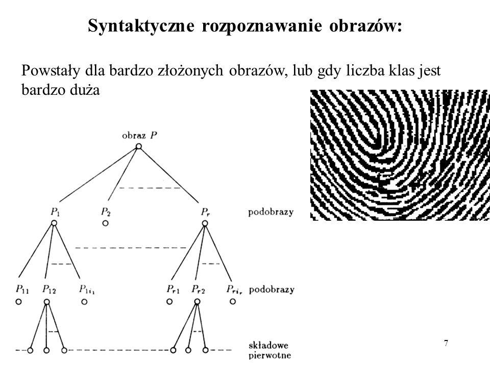 Syntaktyczne rozpoznawanie obrazów: