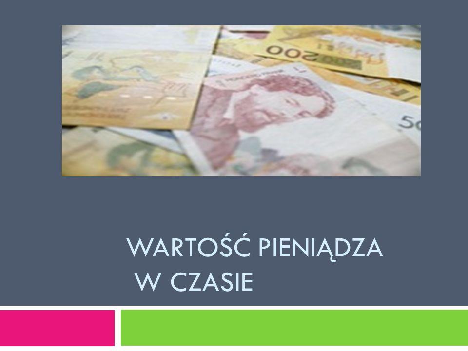 Wartość pieniądza w czasie