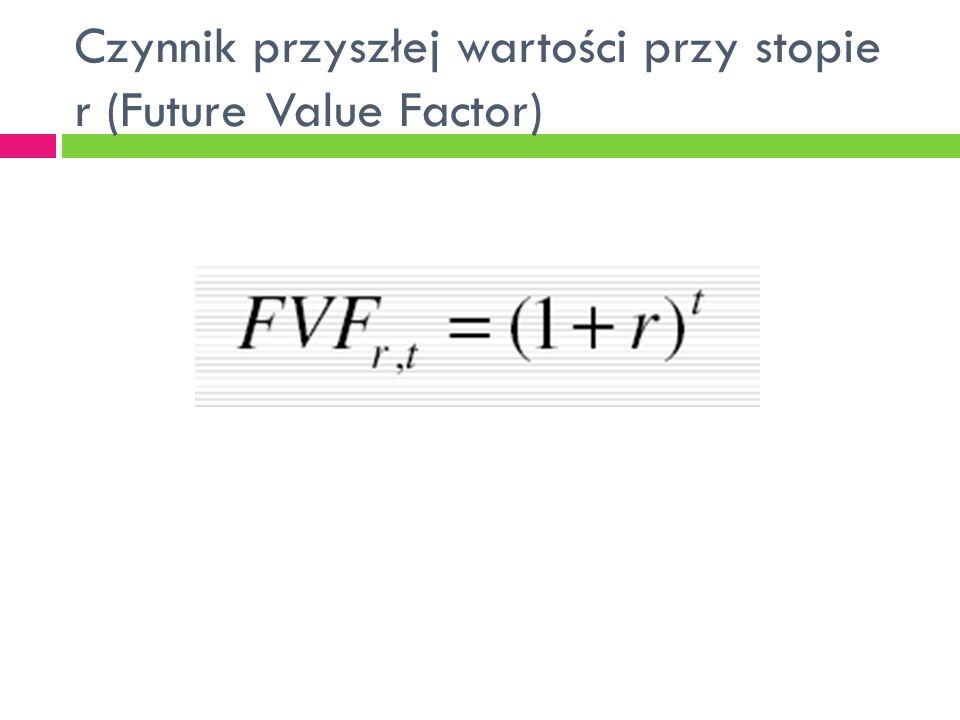 Czynnik przyszłej wartości przy stopie r (Future Value Factor)
