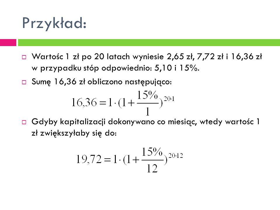 Przykład: Wartośc 1 zł po 20 latach wyniesie 2,65 zł, 7,72 zł i 16,36 zł w przypadku stóp odpowiednio: 5,10 i 15%.