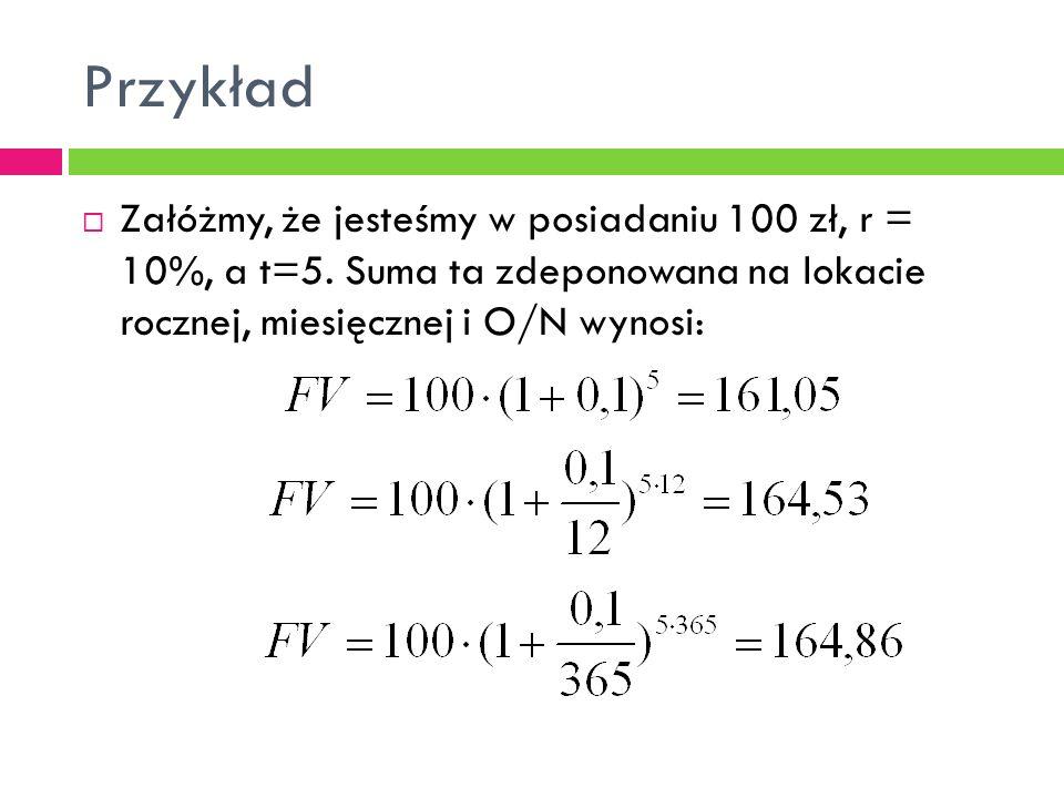 Przykład Załóżmy, że jesteśmy w posiadaniu 100 zł, r = 10%, a t=5.