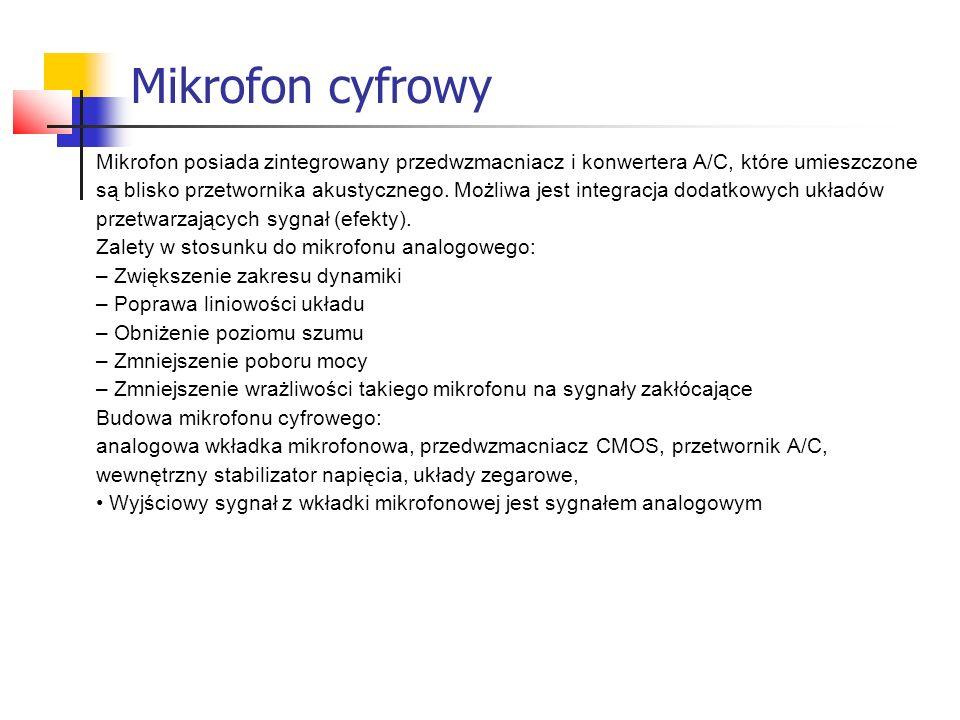 Mikrofon cyfrowy Mikrofon posiada zintegrowany przedwzmacniacz i konwertera A/C, które umieszczone.