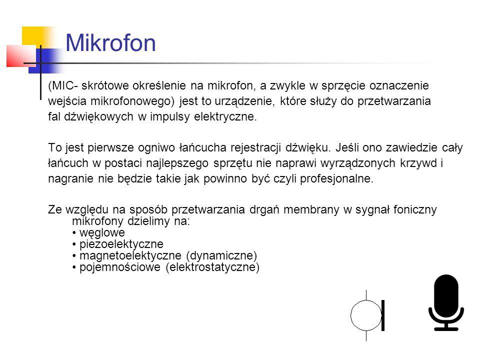 Mikrofon (MIC- skrótowe określenie na mikrofon, a zwykle w sprzęcie oznaczenie.