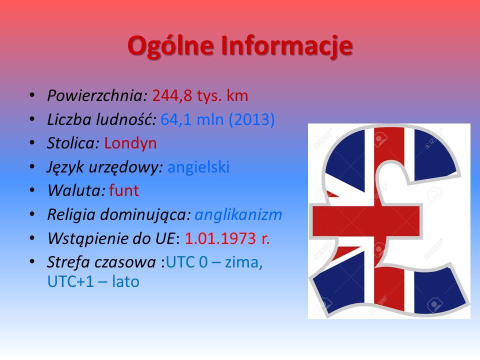 Ogólne Informacje Powierzchnia: 244,8 tys. km