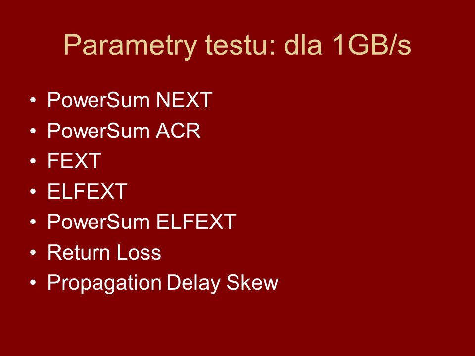 Parametry testu: dla 1GB/s