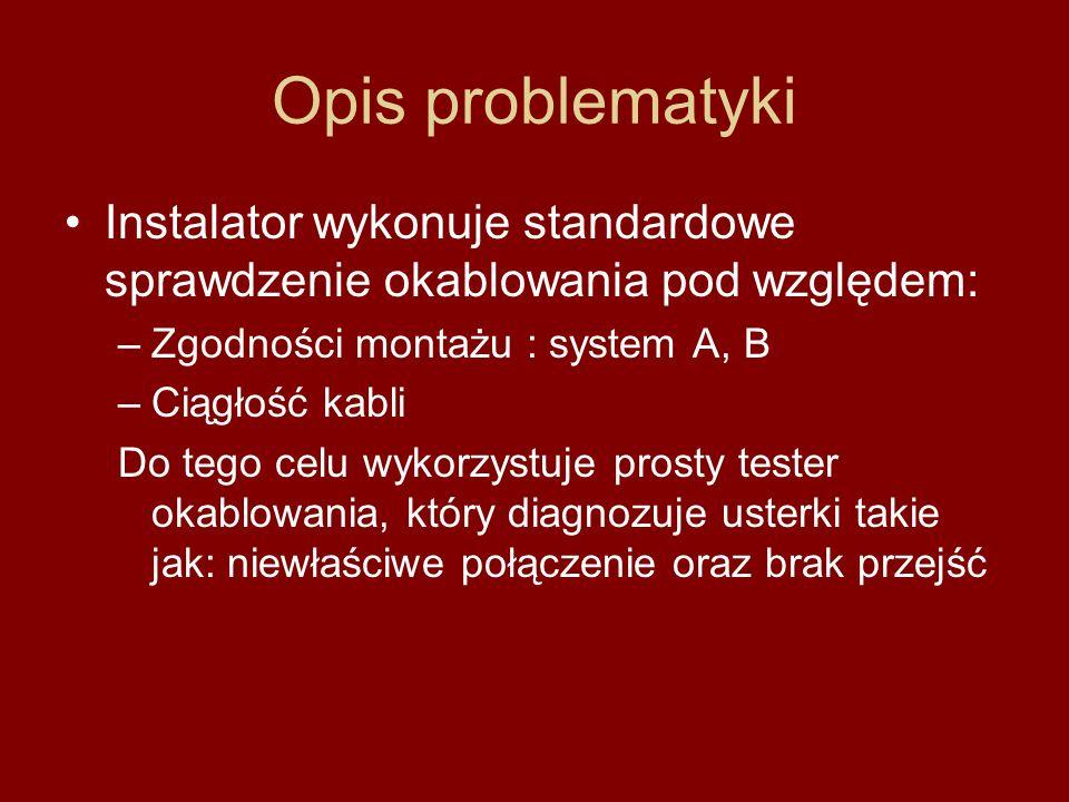Opis problematyki Instalator wykonuje standardowe sprawdzenie okablowania pod względem: Zgodności montażu : system A, B.