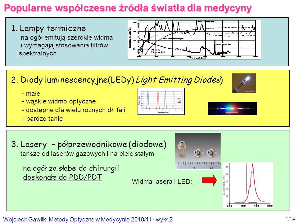Popularne współczesne źródła światła dla medycyny