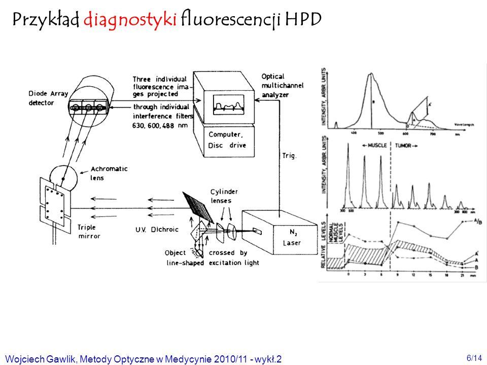 Przykład diagnostyki fluorescencji HPD
