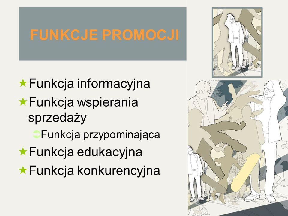 FUNKCJE PROMOCJI Funkcja informacyjna Funkcja wspierania sprzedaży