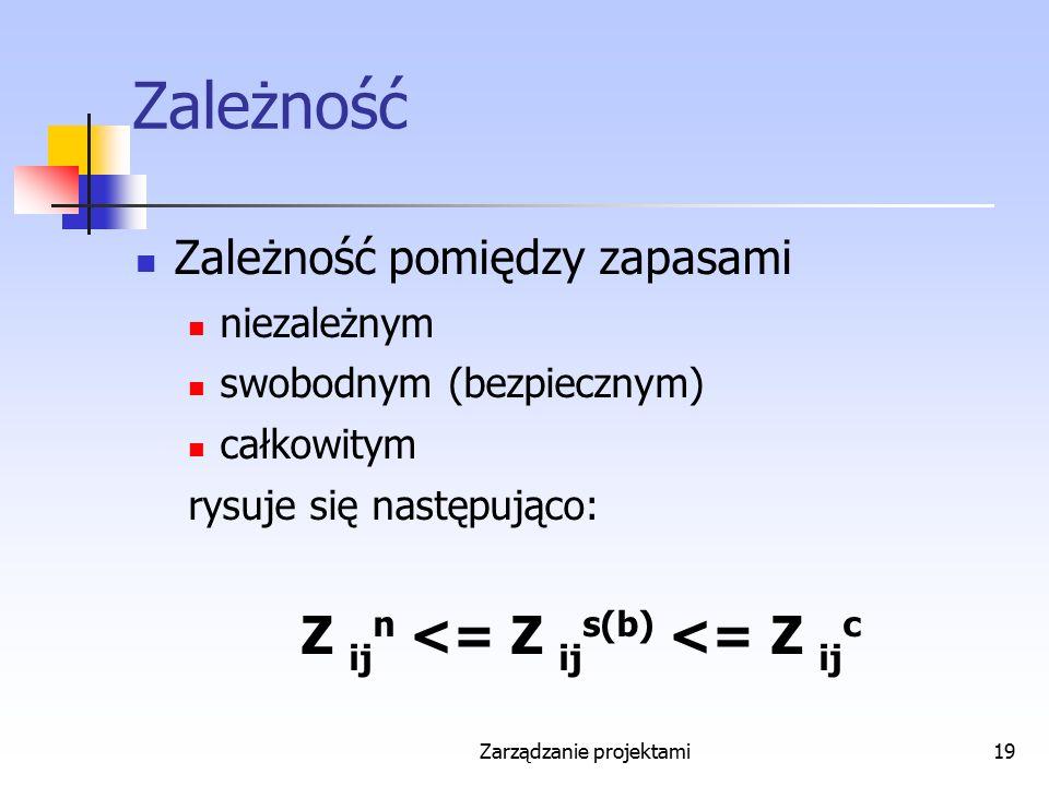 Z ijn <= Z ijs(b) <= Z ijc