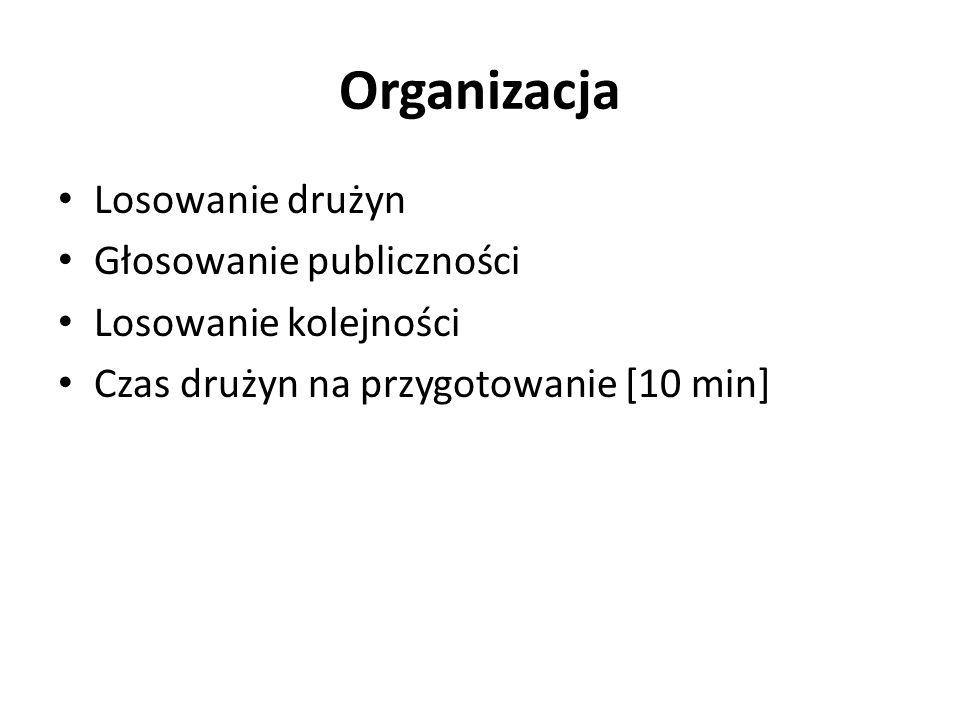 Organizacja Losowanie drużyn Głosowanie publiczności