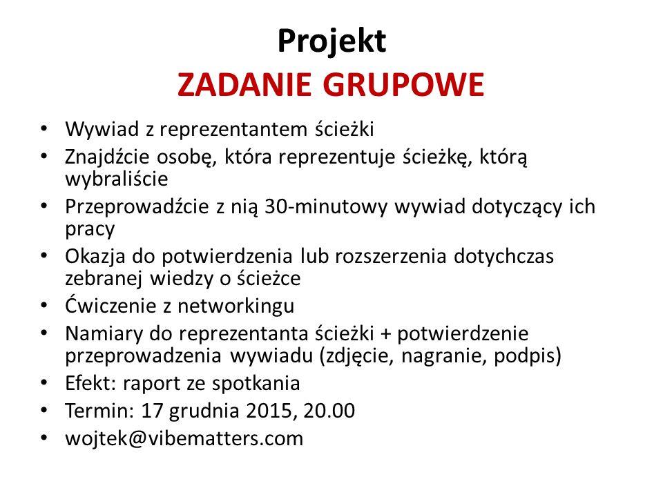 Projekt ZADANIE GRUPOWE