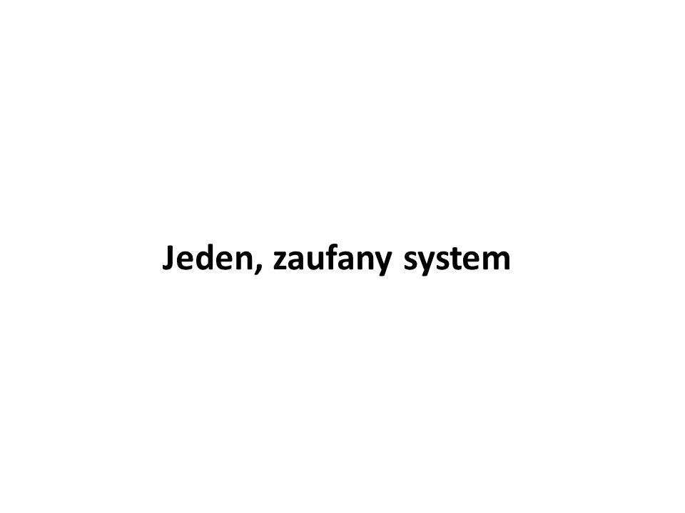 Jeden, zaufany system GTD sugeruje prowadzenie jednego, zaufanego systemu list zadań do wykonania