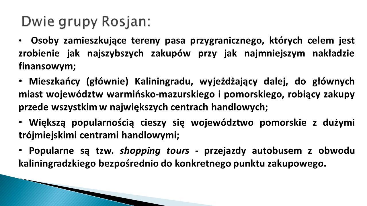 Dwie grupy Rosjan: