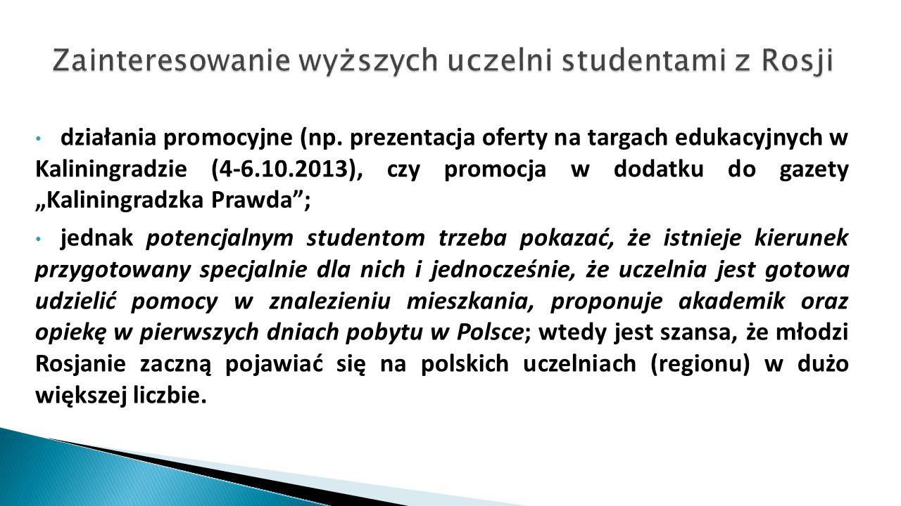 Zainteresowanie wyższych uczelni studentami z Rosji