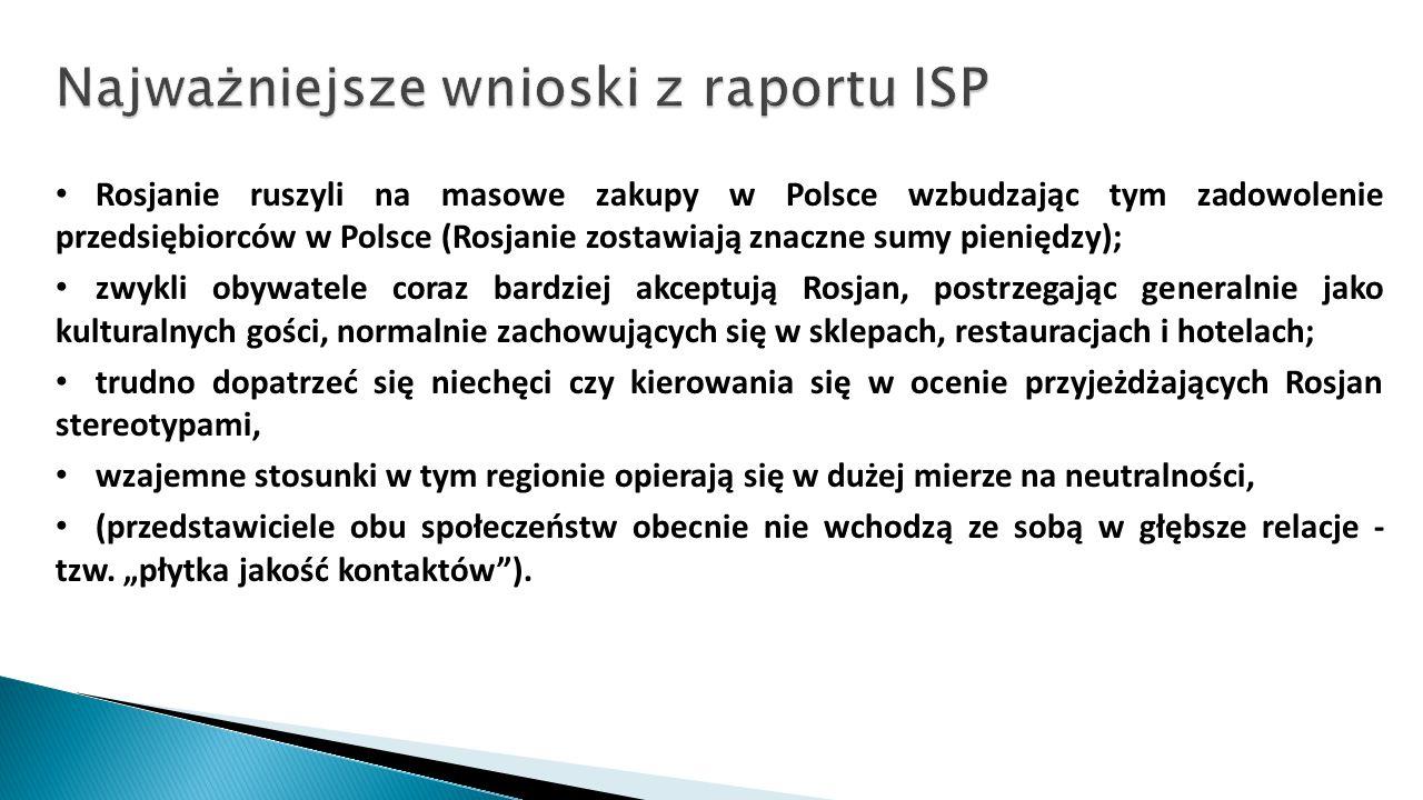 Najważniejsze wnioski z raportu ISP
