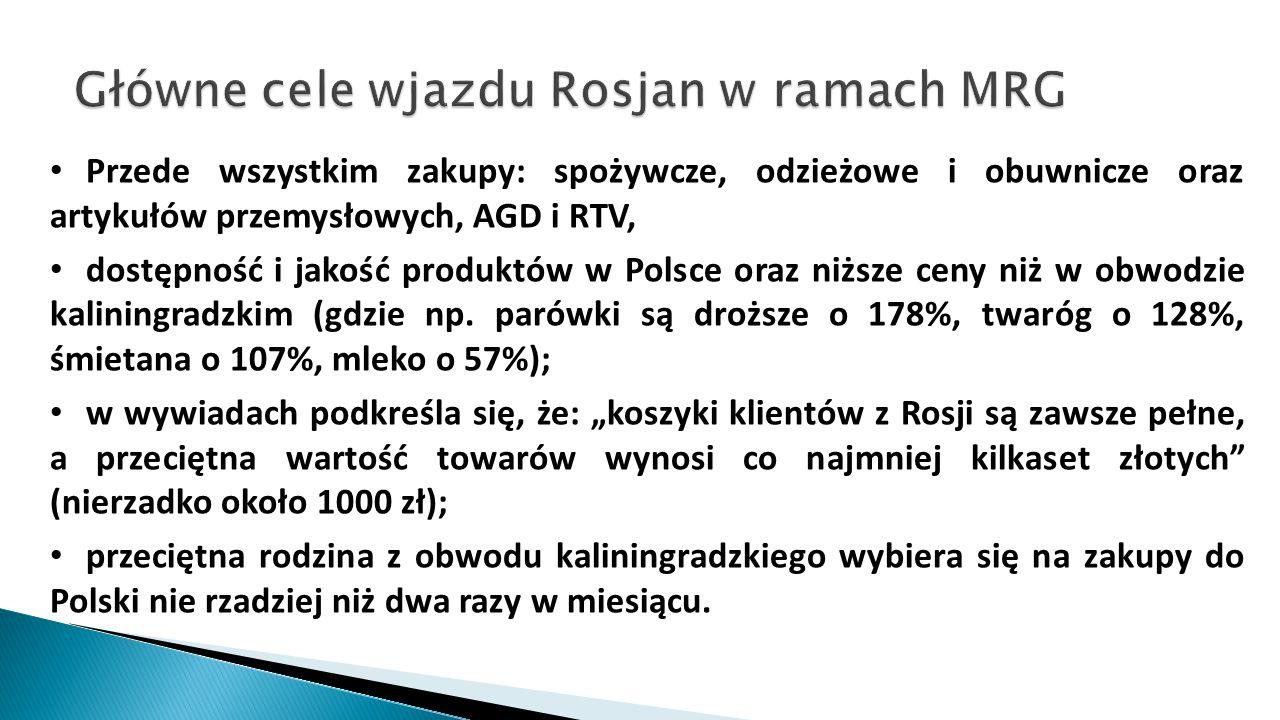 Główne cele wjazdu Rosjan w ramach MRG