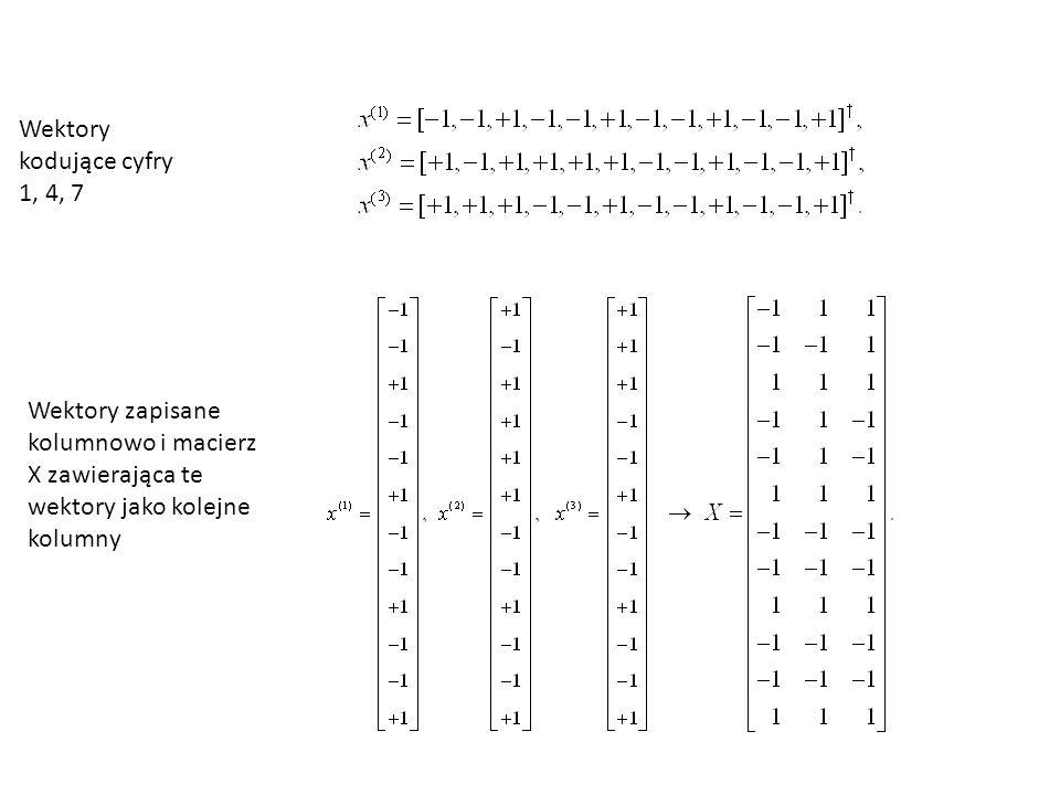 Wektory kodujące cyfry 1, 4, 7
