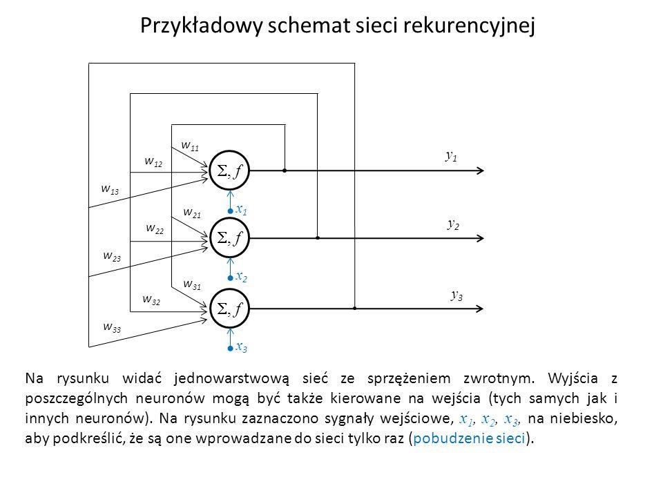 Przykładowy schemat sieci rekurencyjnej
