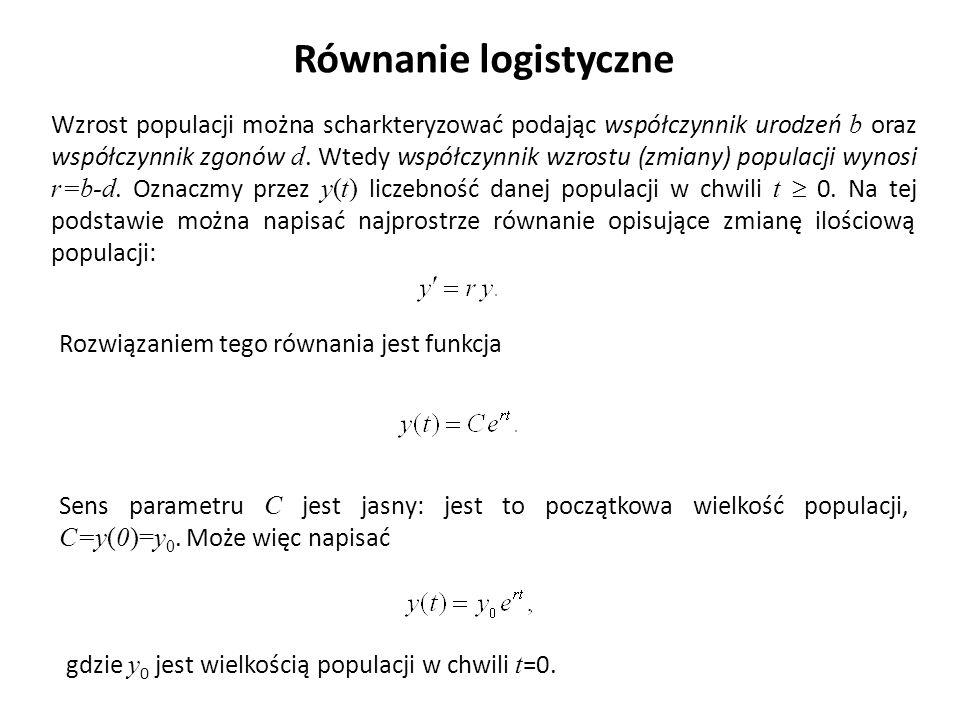 Równanie logistyczne