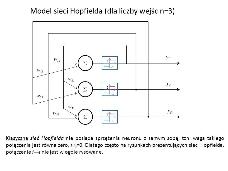 Model sieci Hopfielda (dla liczby wejśc n=3)