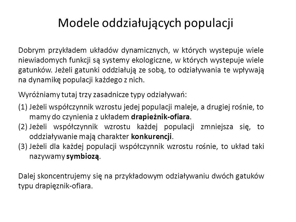 Modele oddziałujących populacji