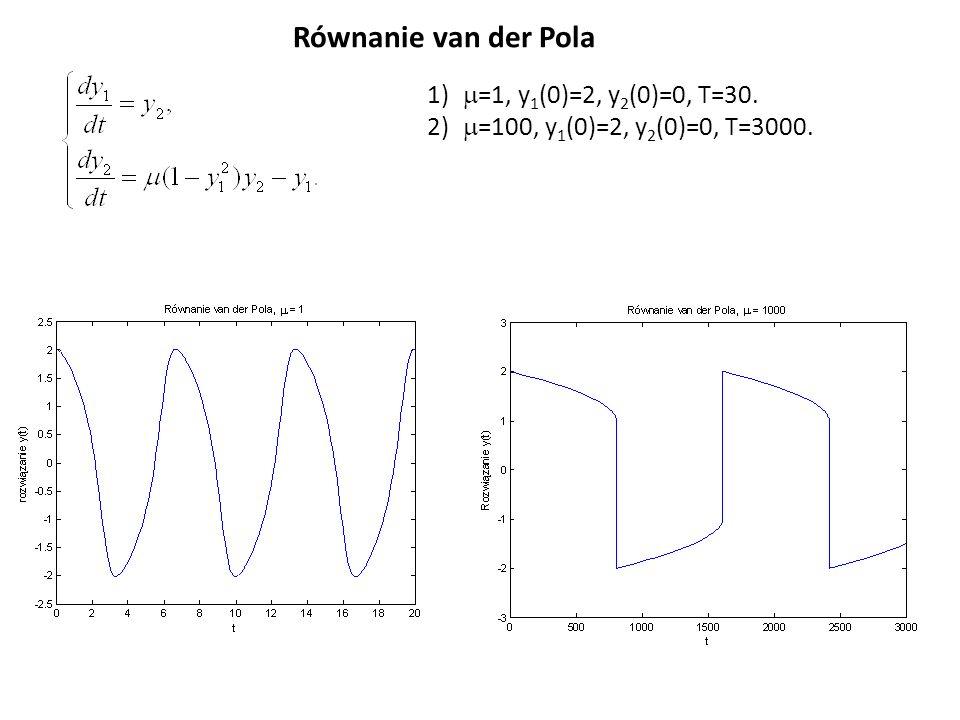 Równanie van der Pola =1, y1(0)=2, y2(0)=0, T=30.