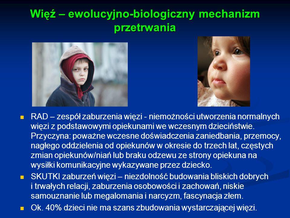 Więź – ewolucyjno-biologiczny mechanizm przetrwania