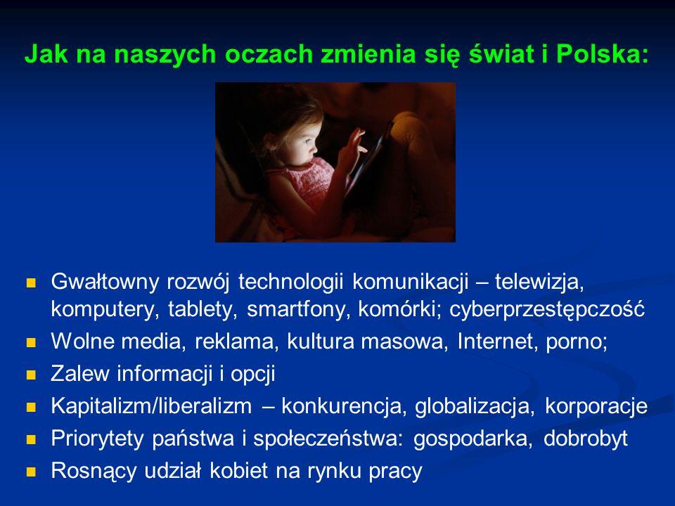 Jak na naszych oczach zmienia się świat i Polska: