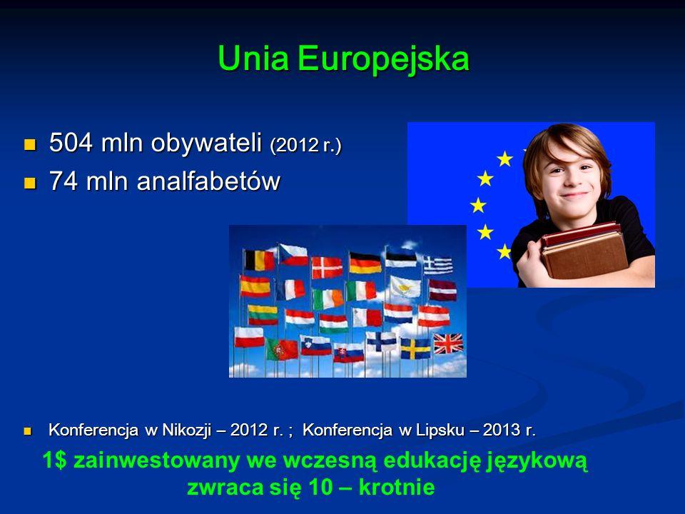 Unia Europejska 504 mln obywateli (2012 r.) 74 mln analfabetów